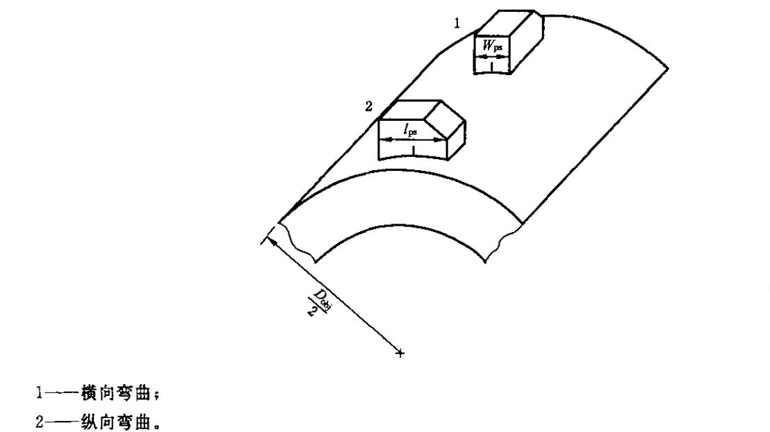 超声波探头磨弧(仿形)